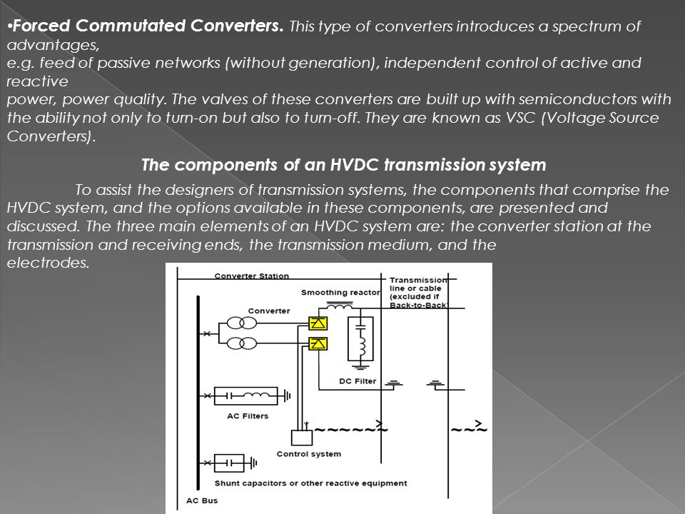 The components of an HVDC transmission system