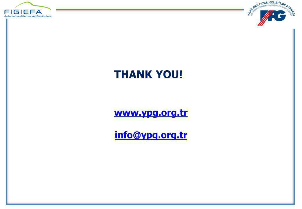 THANK YOU! YENİLEME PAZARI GELİŞTİRME DERNEĞİ