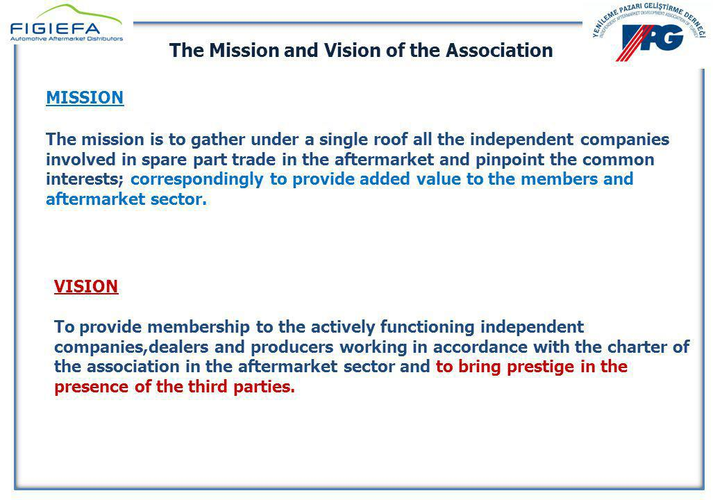 The Mission and Vision of the Association