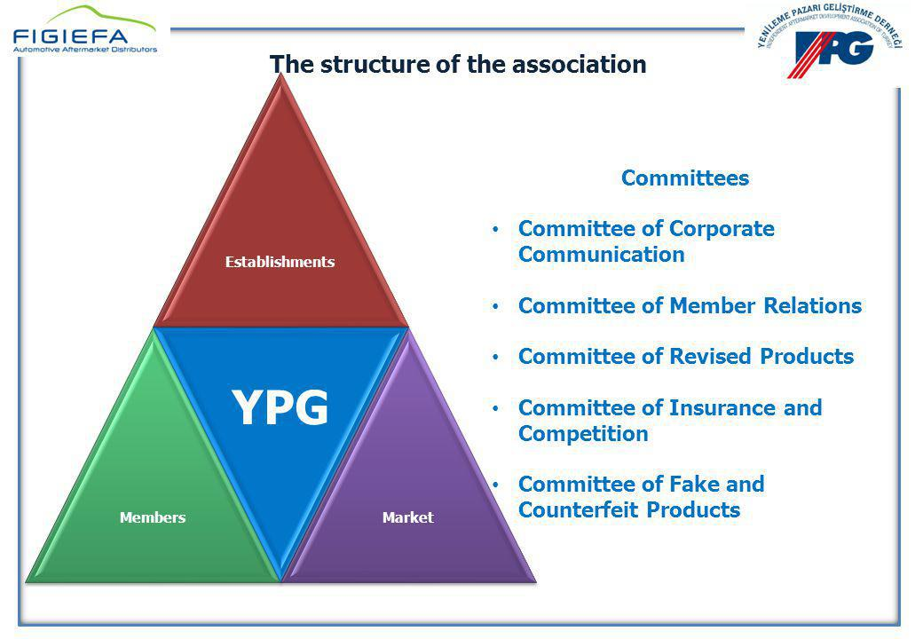 The structure of the association