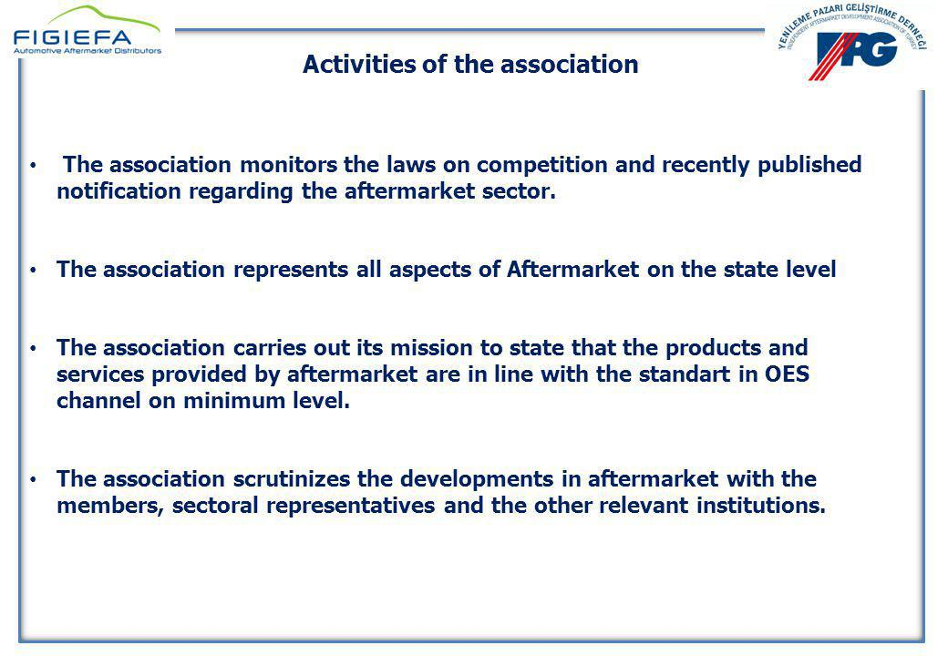Activities of the association