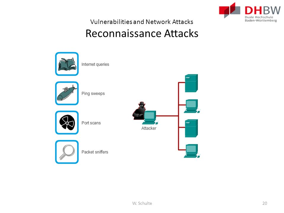 Vulnerabilities and Network Attacks Reconnaissance Attacks