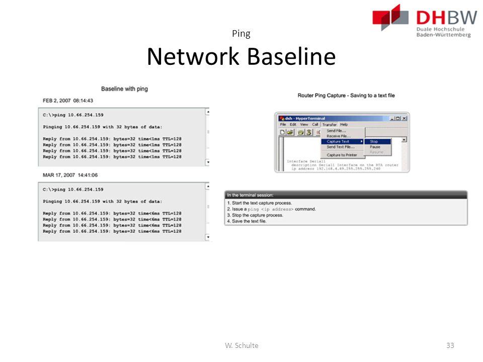 Ping Network Baseline 11.3.1. 3 Network Baseline W. Schulte