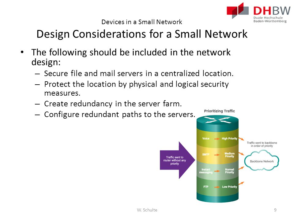 Devices in a Small Network Design Considerations for a Small Network