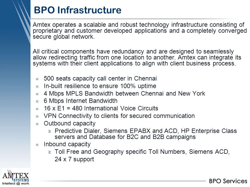 BPO Infrastructure