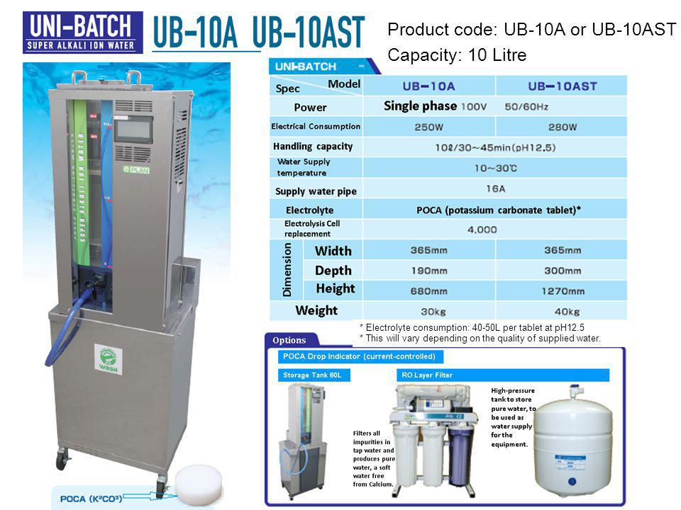 Product code: UB-10A or UB-10AST Capacity: 10 Litre