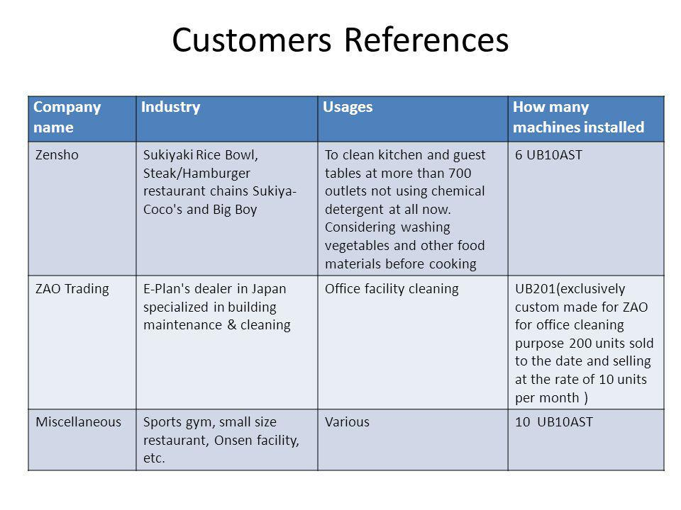 Customers References Company name Industry Usages