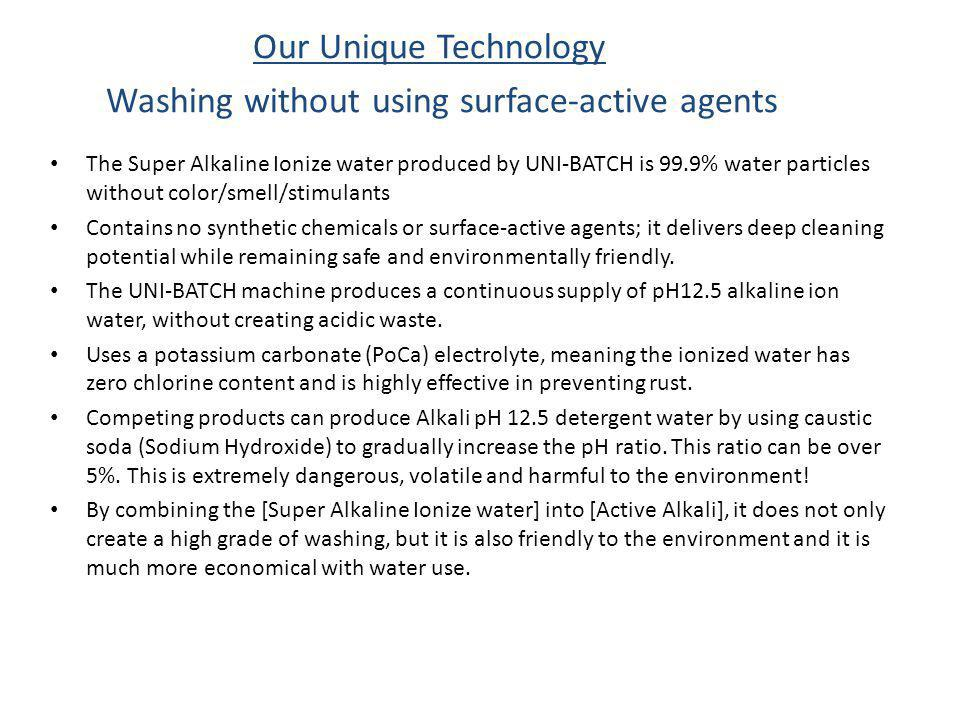 Washing without using surface-active agents