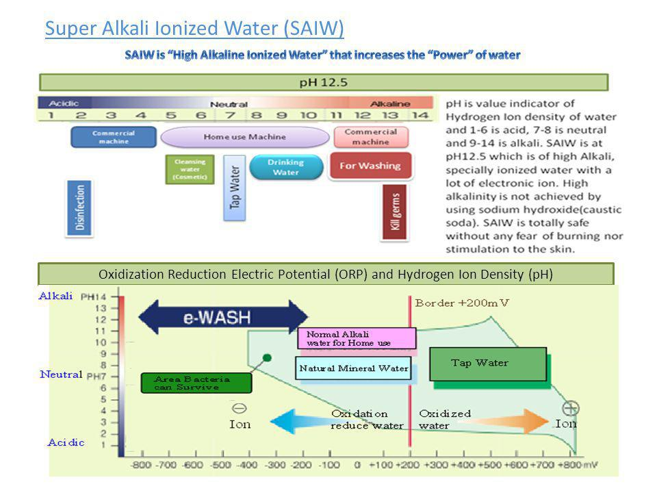 Super Alkali Ionized Water (SAIW)