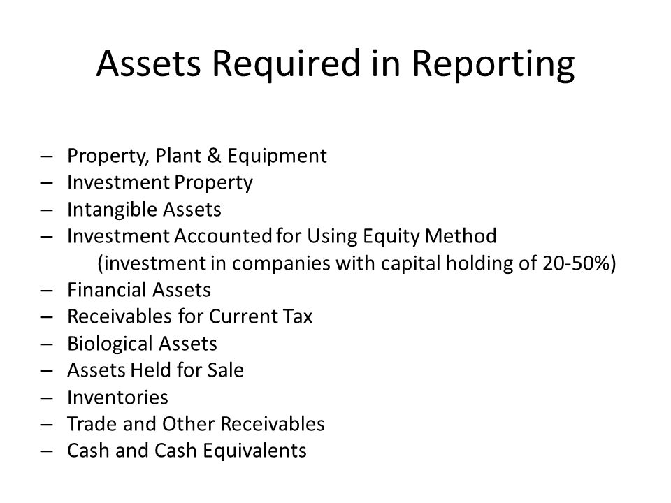 Assets Required in Reporting