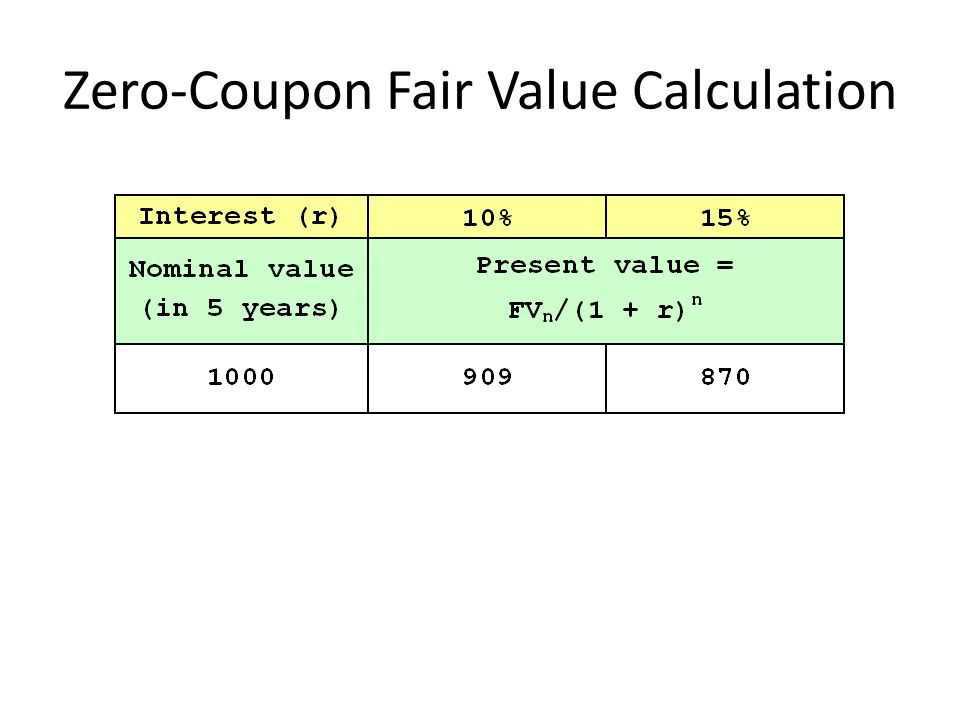 Zero-Coupon Fair Value Calculation