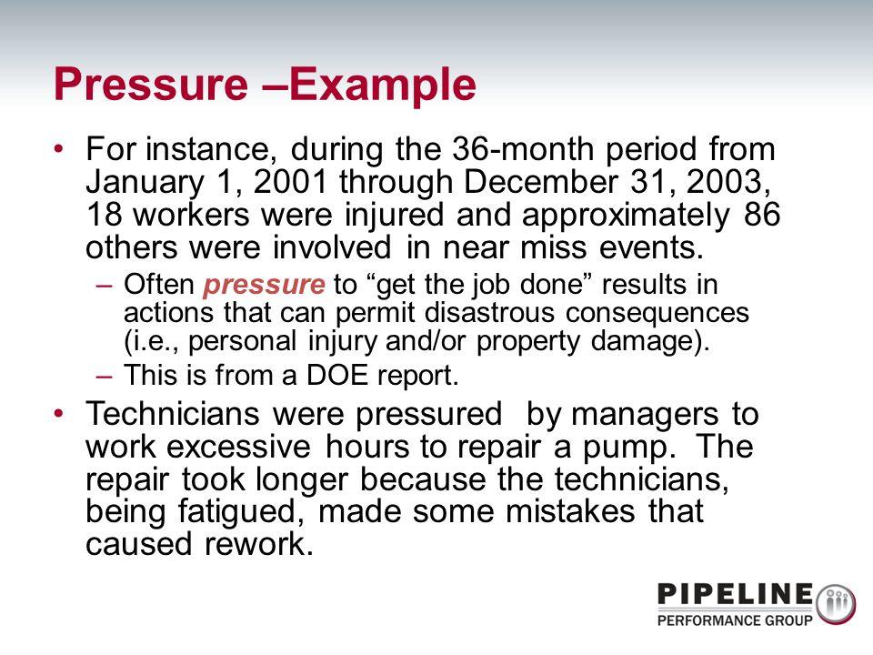 Pressure –Example