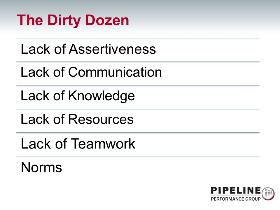 The Dirty Dozen Lack of Assertiveness Lack of Communication