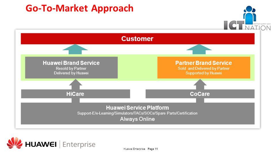 Huawei Service Platform