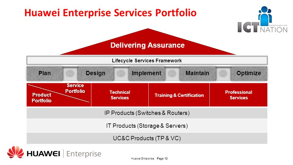 Huawei Enterprise Services Portfolio