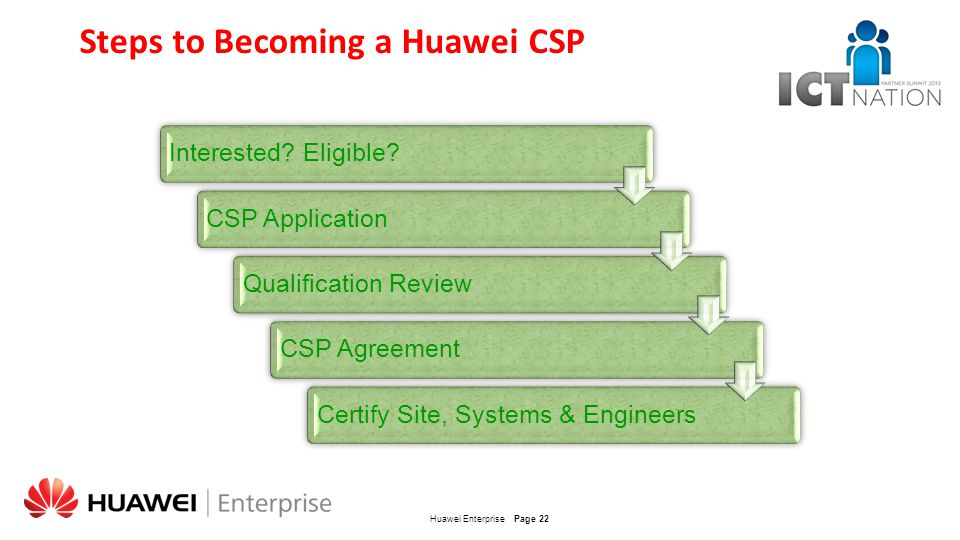 Steps to Becoming a Huawei CSP