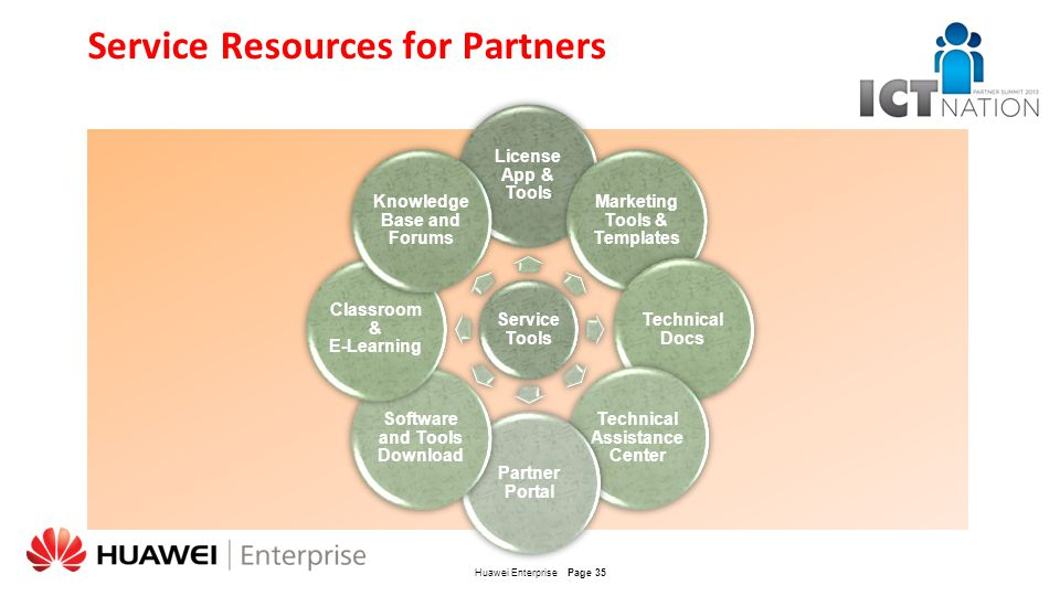 Service Resources for Partners
