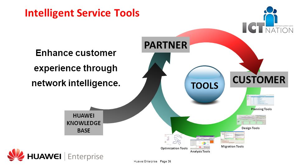 Intelligent Service Tools