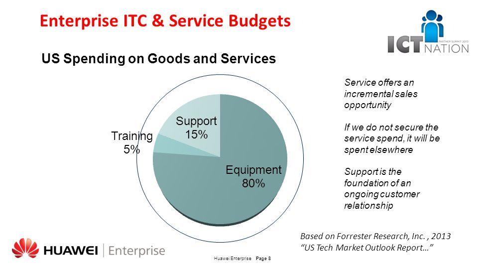 Enterprise ITC & Service Budgets