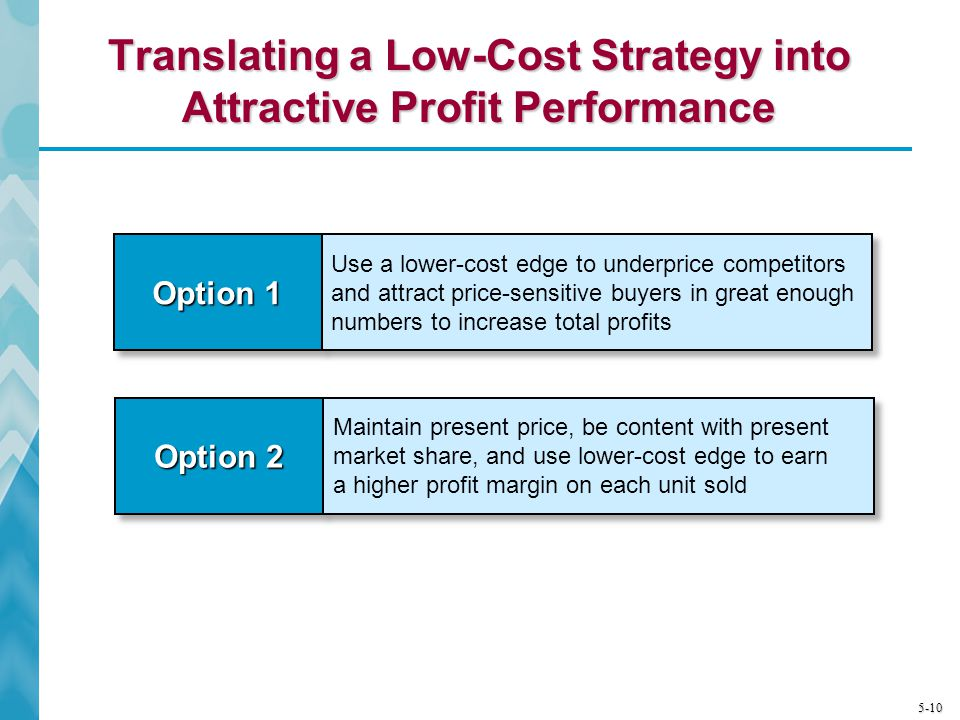 Translating a Low-Cost Strategy into Attractive Profit Performance