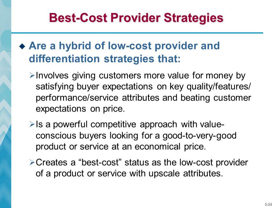 Best-Cost Provider Strategies
