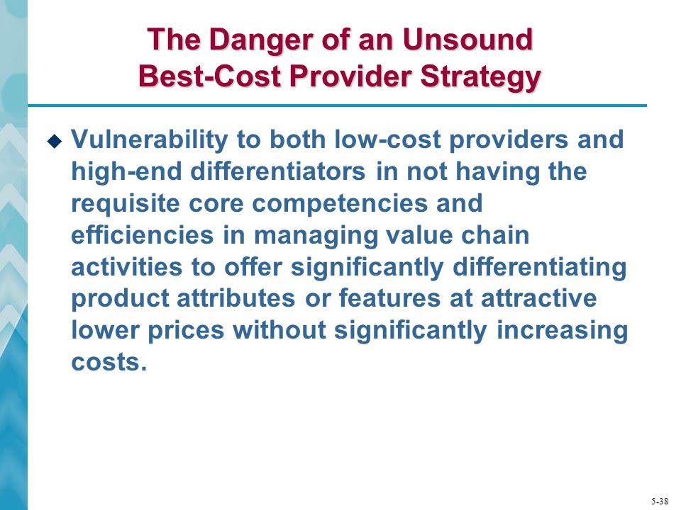 The Danger of an Unsound Best-Cost Provider Strategy
