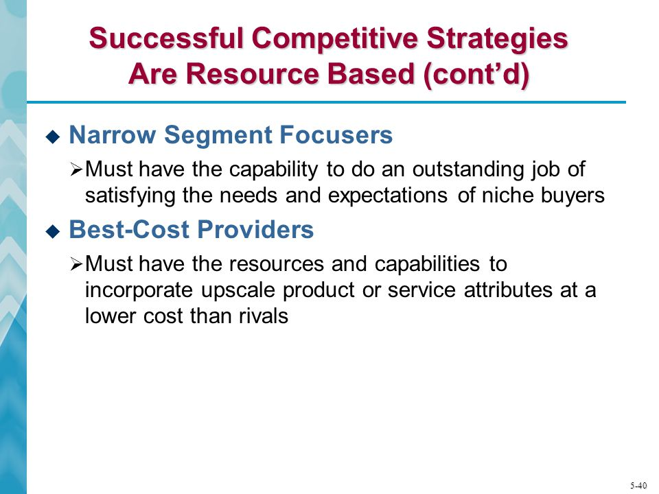 Successful Competitive Strategies Are Resource Based (cont'd)