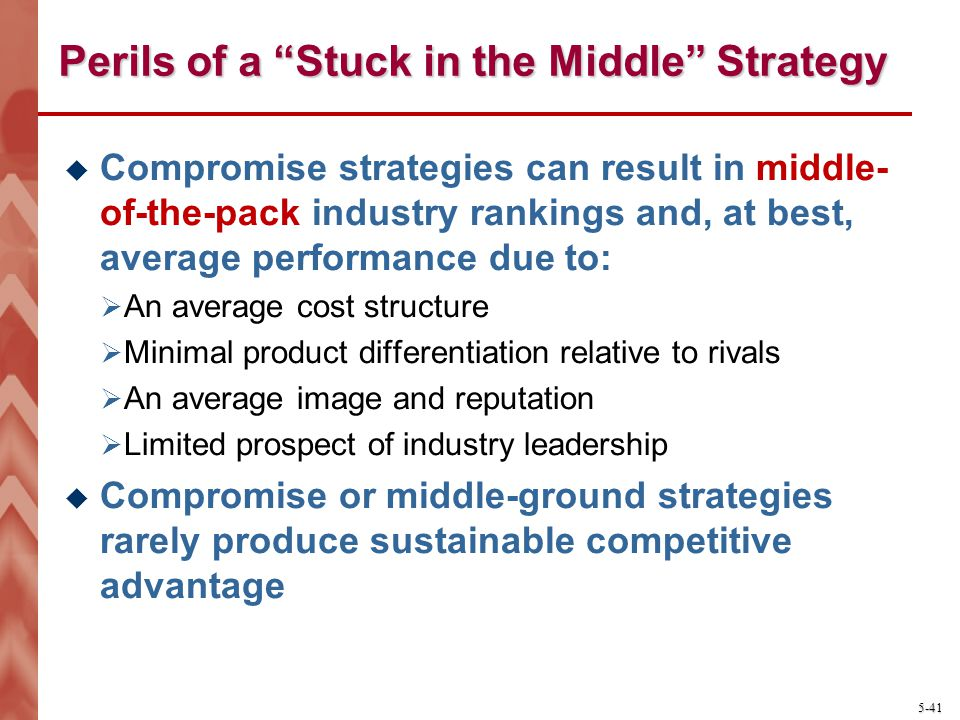 Perils of a Stuck in the Middle Strategy