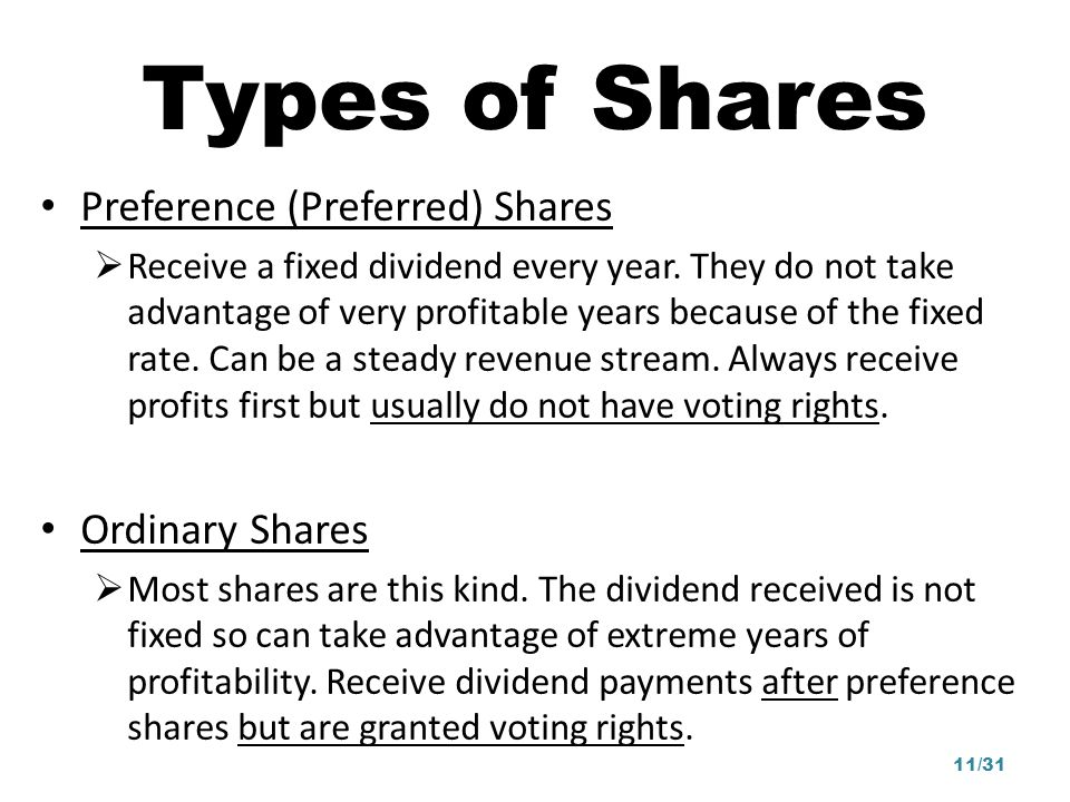 Types of Shares Preference (Preferred) Shares Ordinary Shares