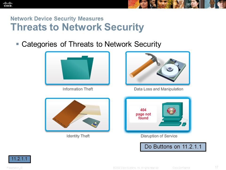 Network Device Security Measures Threats to Network Security