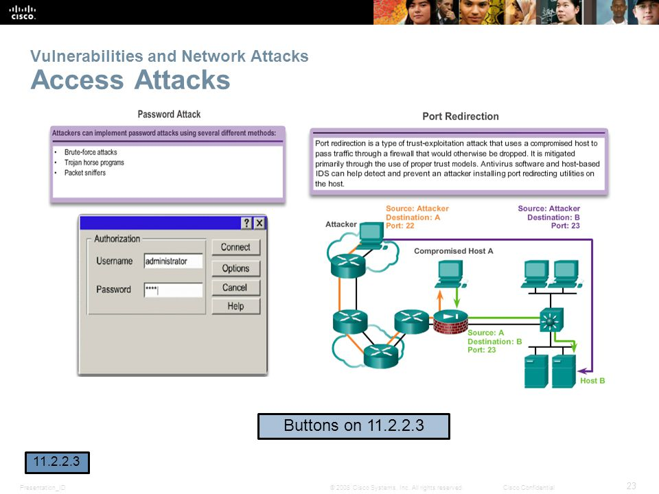 Vulnerabilities and Network Attacks Access Attacks