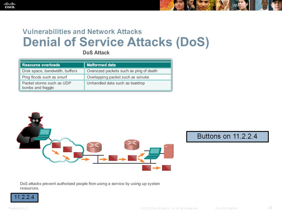 Vulnerabilities and Network Attacks Denial of Service Attacks (DoS)