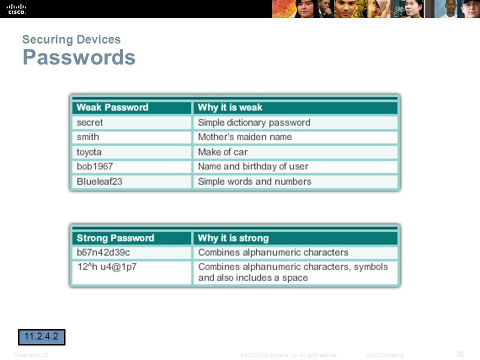 Securing Devices Passwords