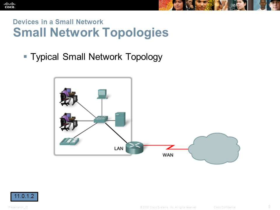 Devices in a Small Network Small Network Topologies