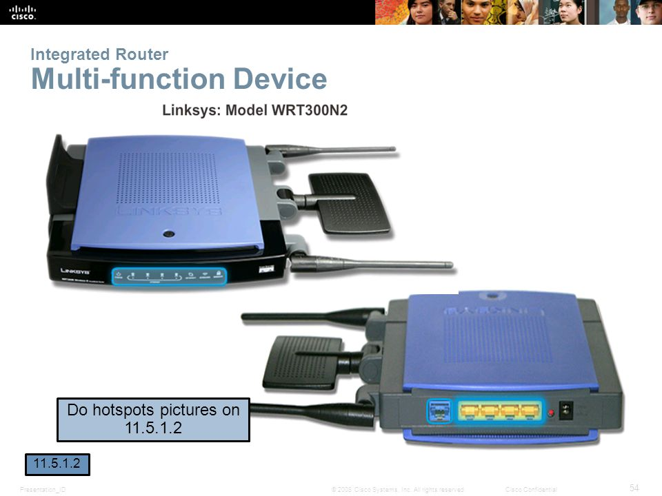 Integrated Router Multi-function Device