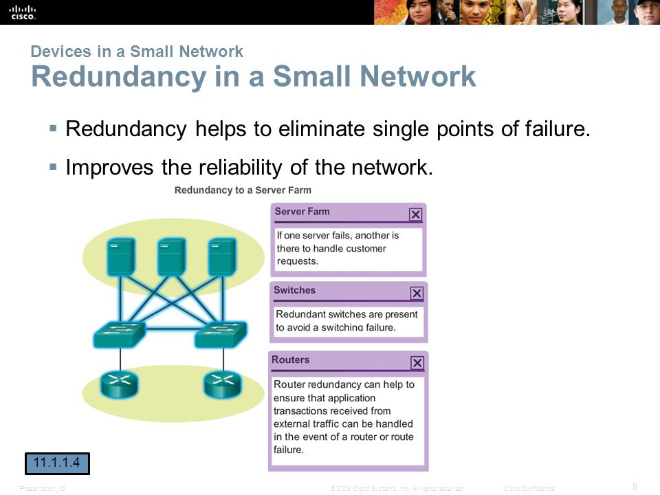 Devices in a Small Network Redundancy in a Small Network