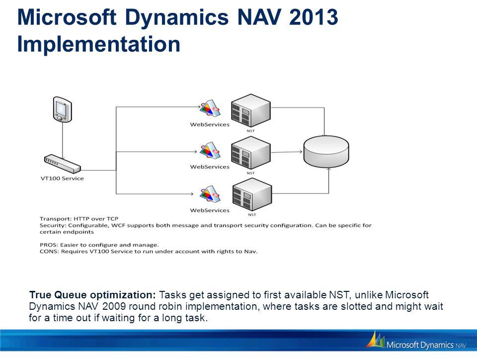 Microsoft Dynamics NAV 2013 Implementation
