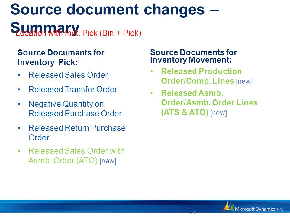 Source document changes – Summary