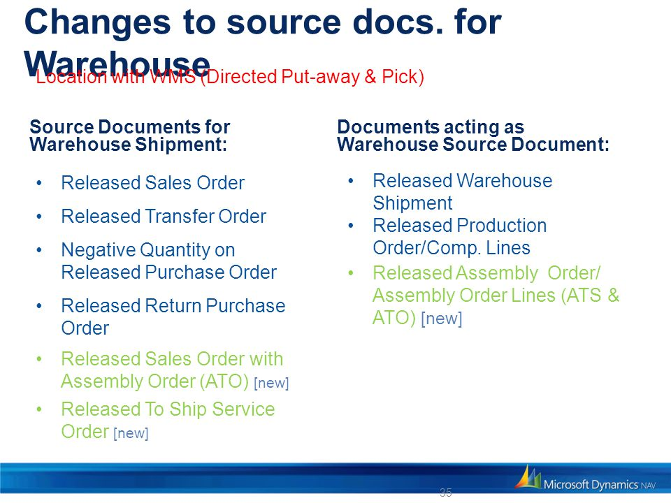 Changes to source docs. for Warehouse
