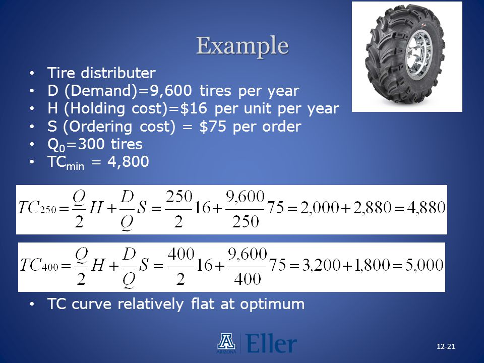 Example Tire distributer D (Demand)=9,600 tires per year