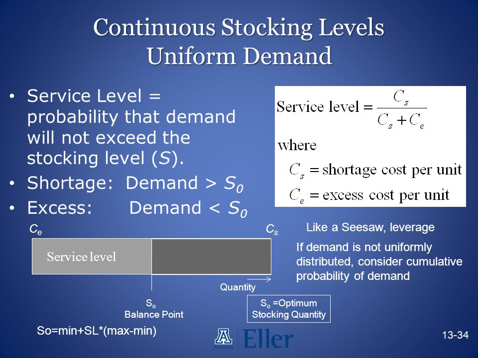 Continuous Stocking Levels Uniform Demand