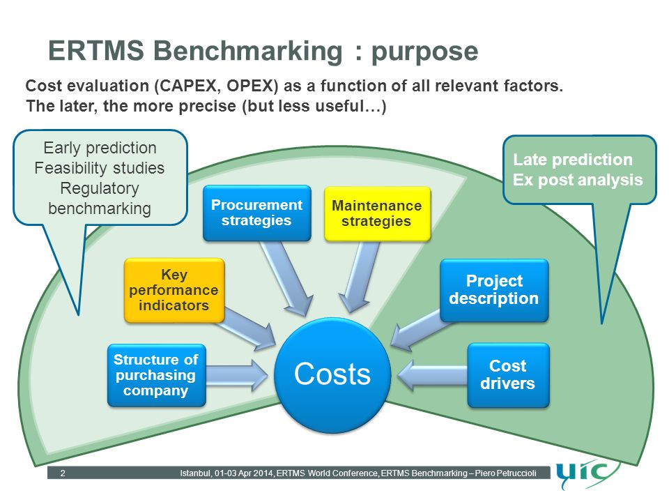 ERTMS Benchmarking : purpose