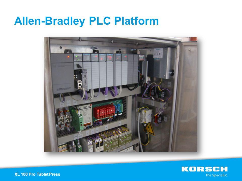 Allen-Bradley PLC Platform
