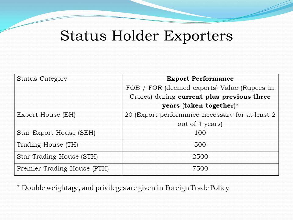 Status Holder Exporters