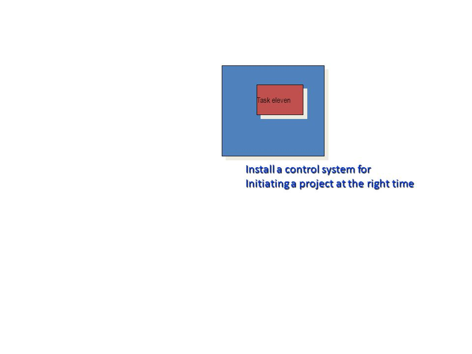 Install a control system for Initiating a project at the right time