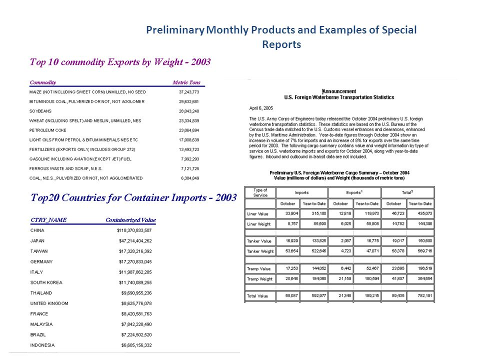 Preliminary Monthly Products and Examples of Special Reports