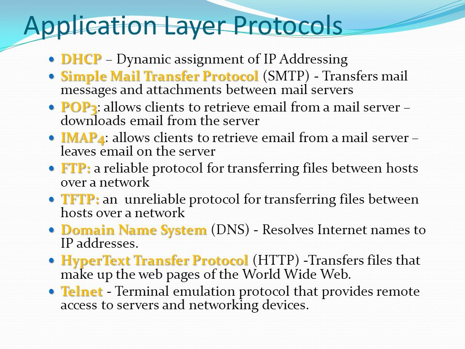 Application Layer Protocols