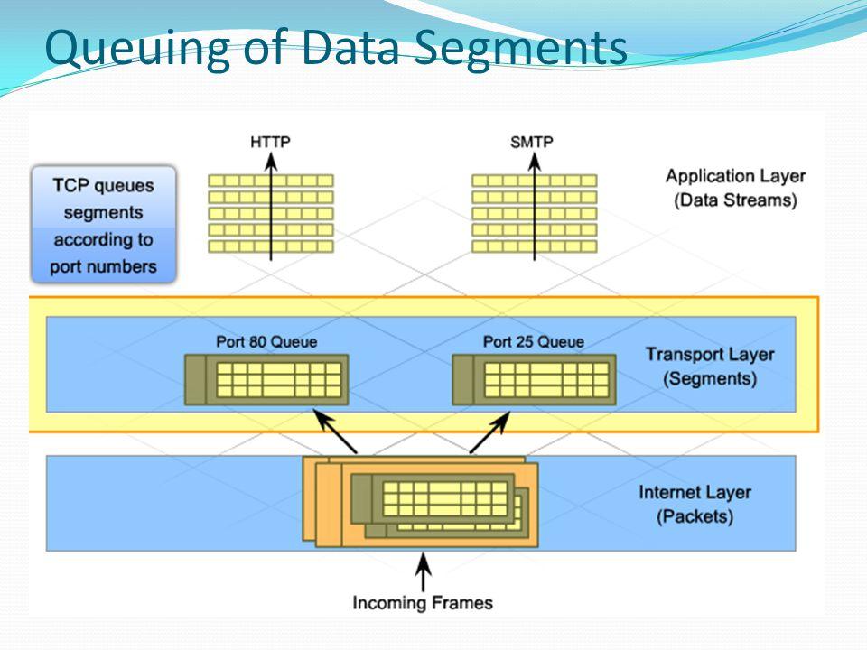 Queuing of Data Segments