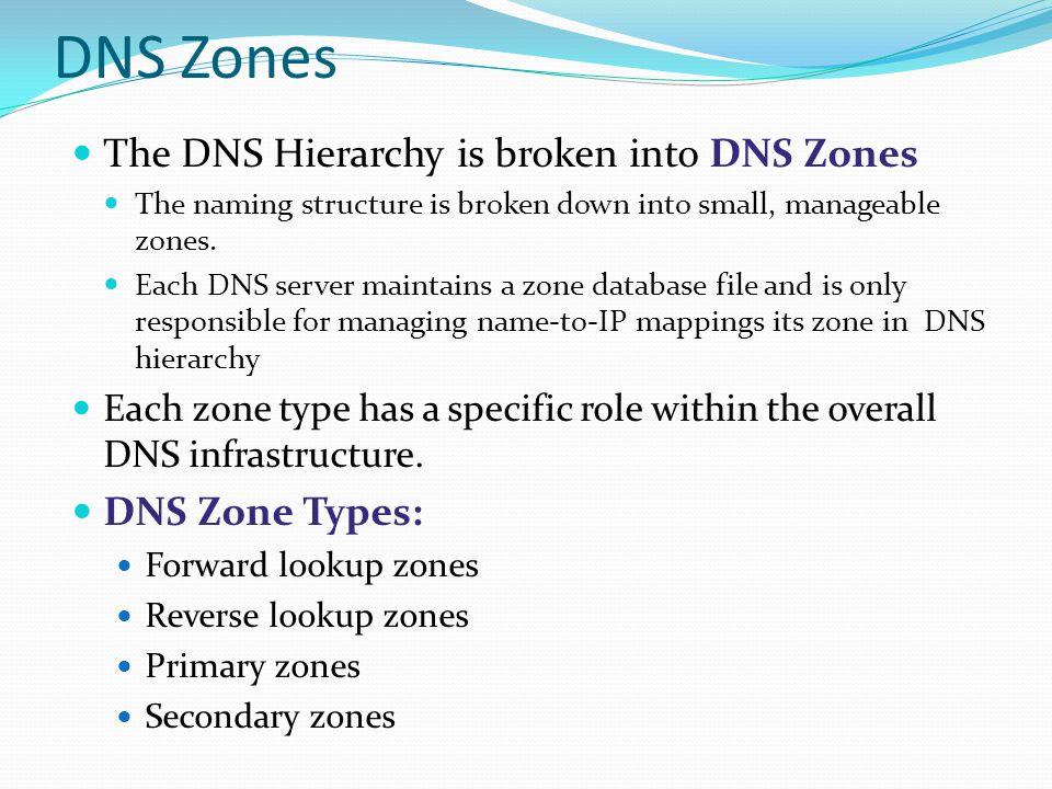 DNS Zones The DNS Hierarchy is broken into DNS Zones DNS Zone Types: