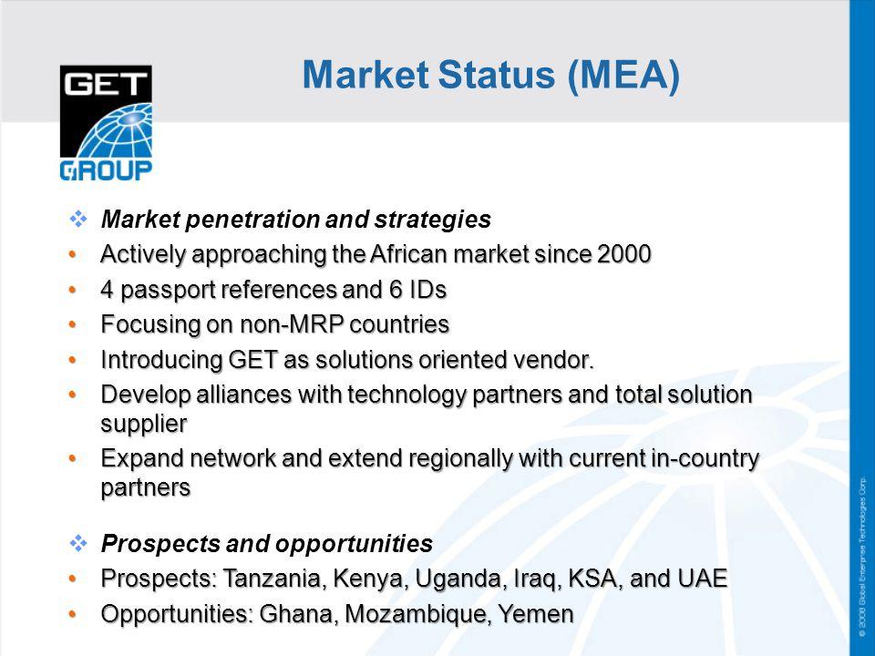 Market Status (MEA) Market penetration and strategies